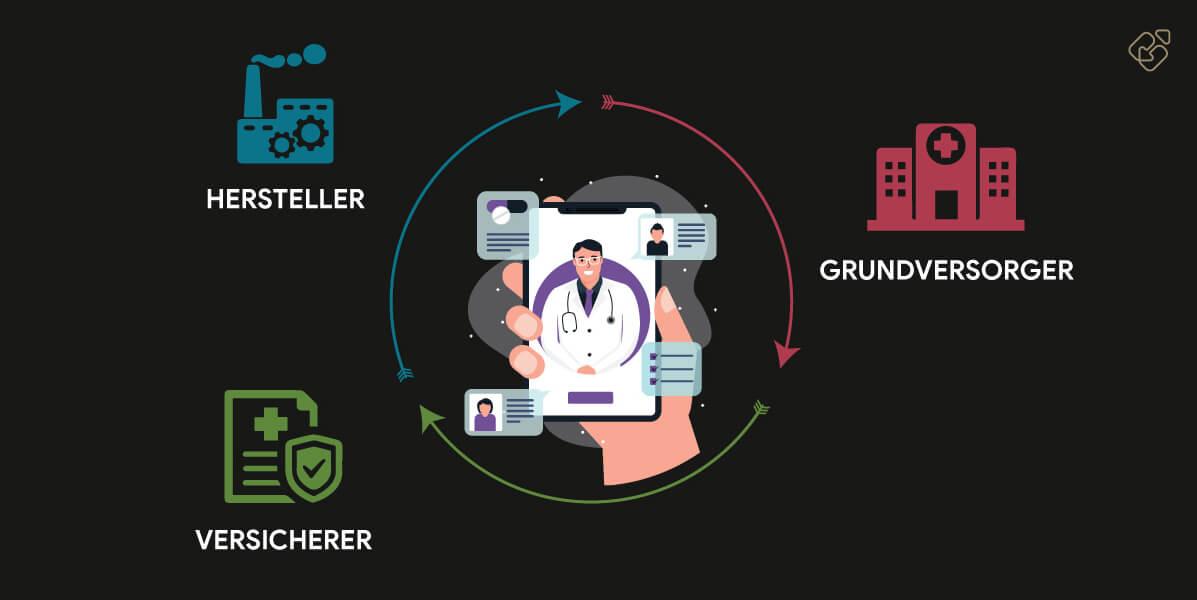 Smart Health in Versorgungsprozessen